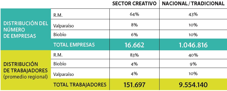 Indicadores de producción (tabla 1).