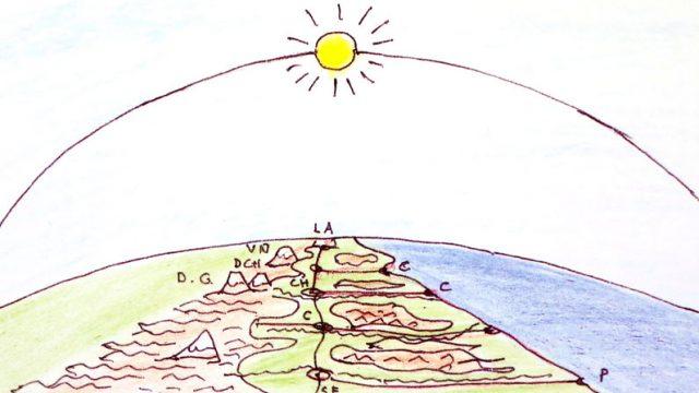 ilustración donde aparece un sol en el horizonte alumbrado una franja de tierra