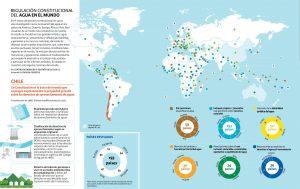 Infografía sobre Regulación constitucional del Agua en el mundo 1